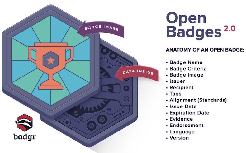 Open Badges Backpack 2.0 image