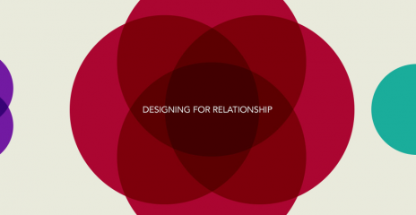 An illustration of overlapping circles creates new shapes with the phrase Designing for Relationship superimposed over them.