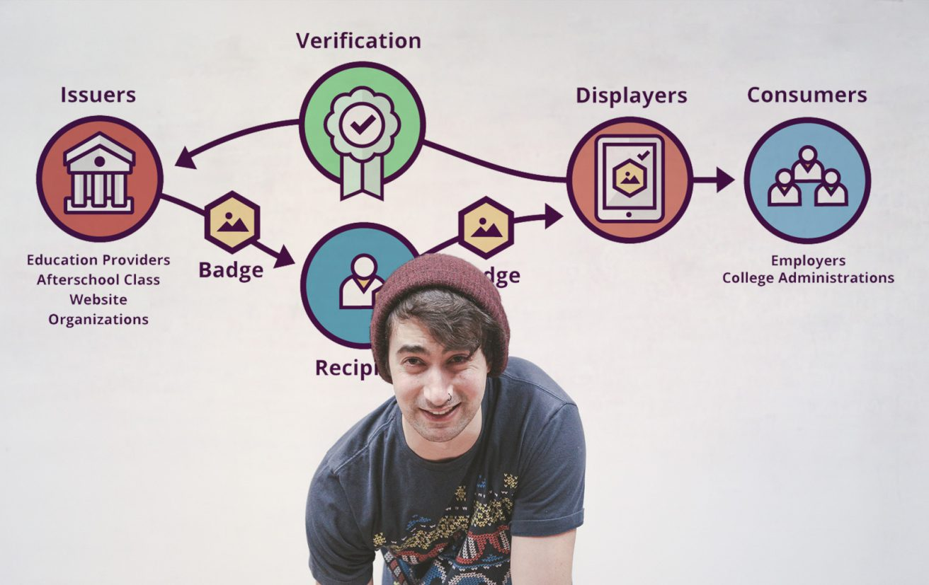 A student smiles in front of a graphic explaining how Badges are created and distributed.
